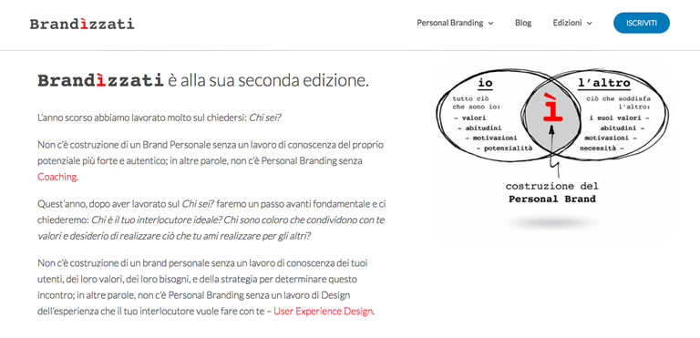 Brandìzzati website